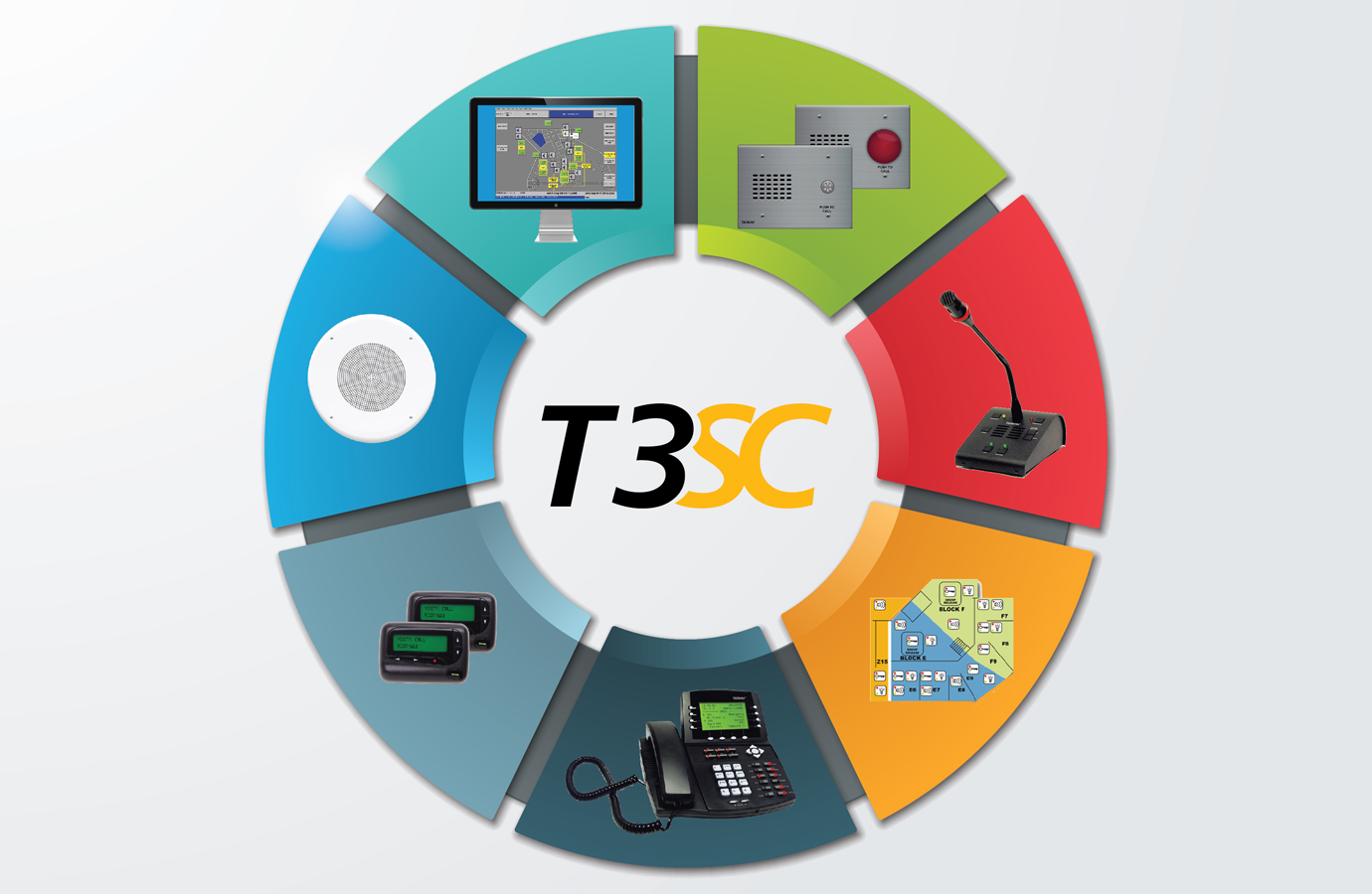 T3-SC